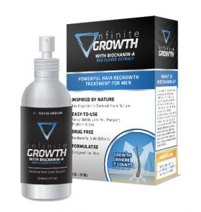 Hair Loss Treatment Products for Men